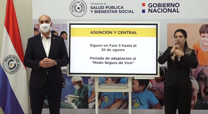 Asunción y Central continúan en Fase 3